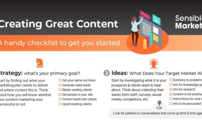 Our Best Checklist For Creating Original Content